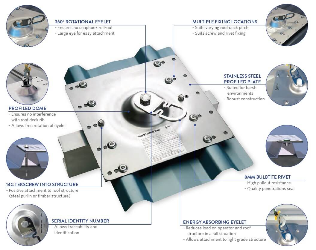 AP130 Surface Mount Anchor - Roof Safety - Sydney NSW - Small
